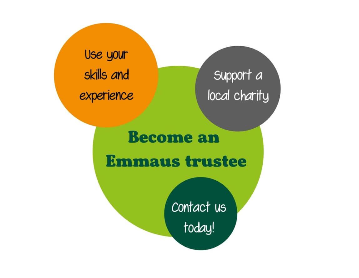 We're seeking new trustees